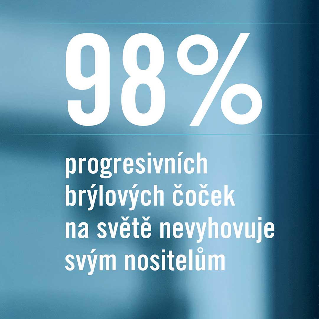 Oční optika Alena Boháčová s.r.o. - Vysoké Mýto a Rychnov nad Kněžnou